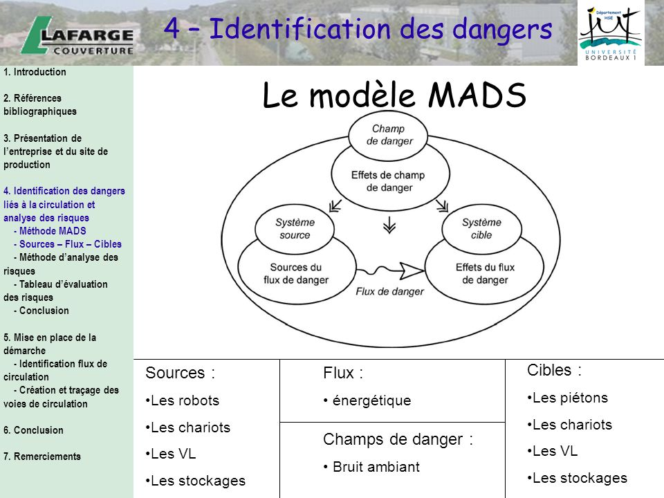 4 – Identification des dangers