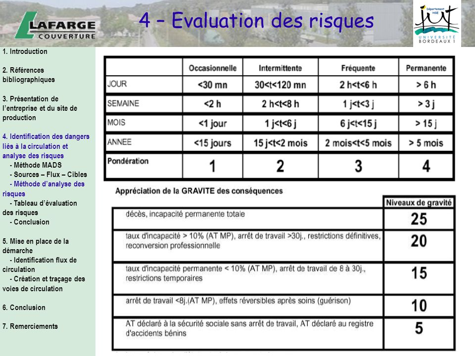 4 – Evaluation des risques