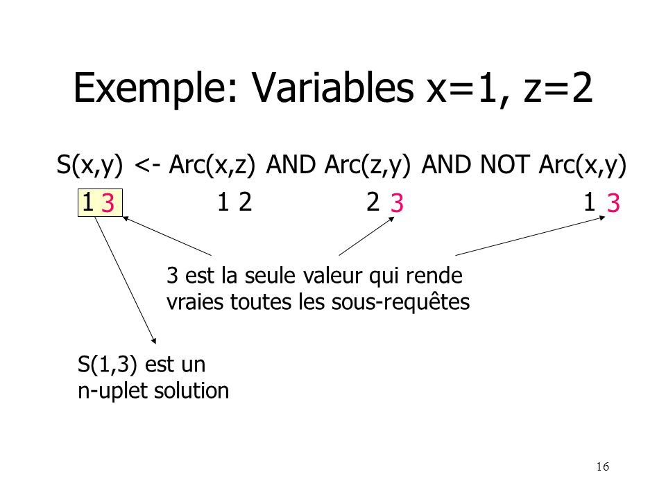 Exemple: Variables x=1, z=2