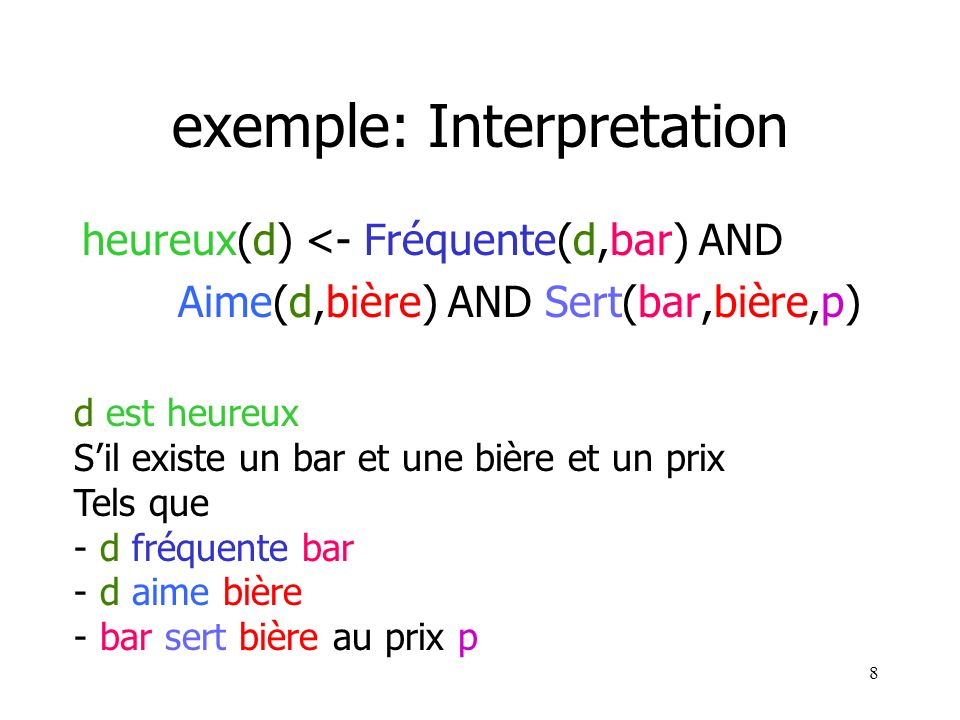 exemple: Interpretation