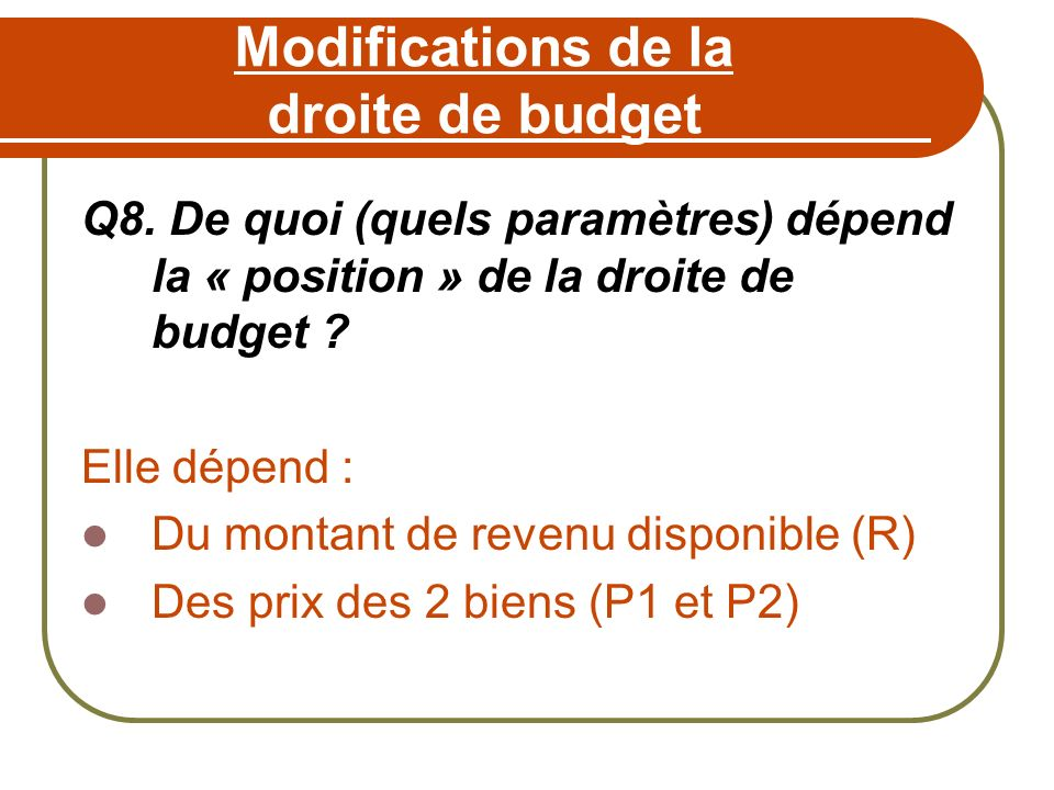 Modifications de la droite de budget