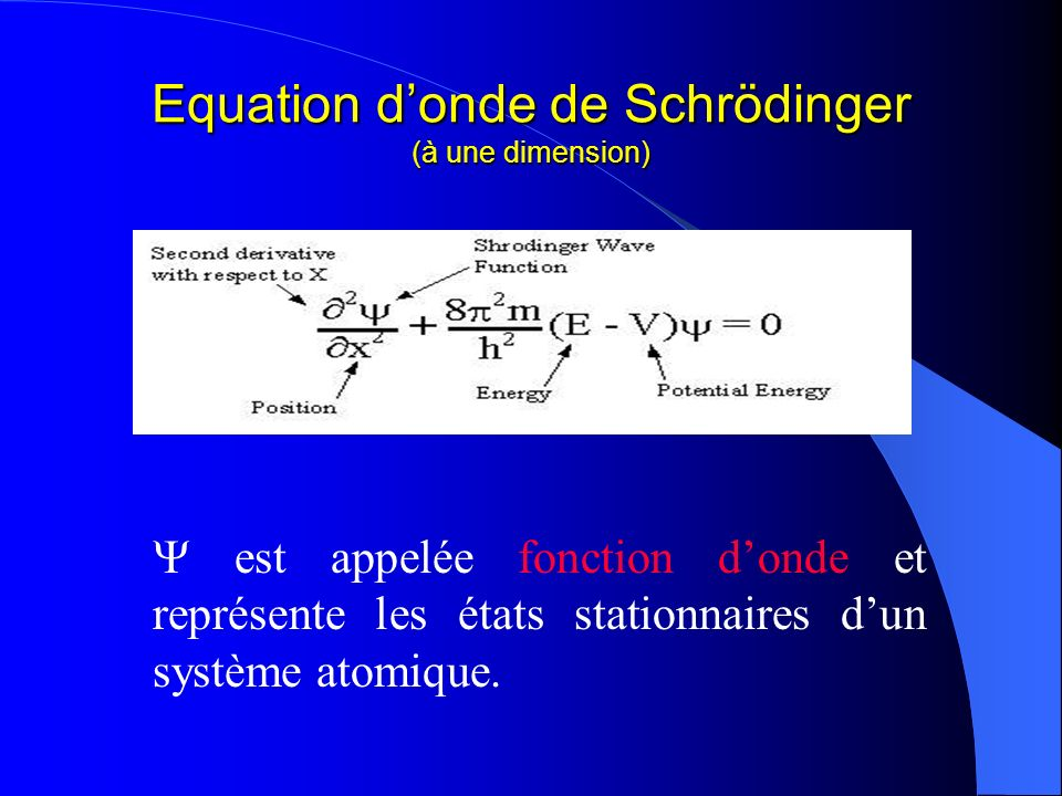 Equation d'onde de Schrödinger (à une dimension)