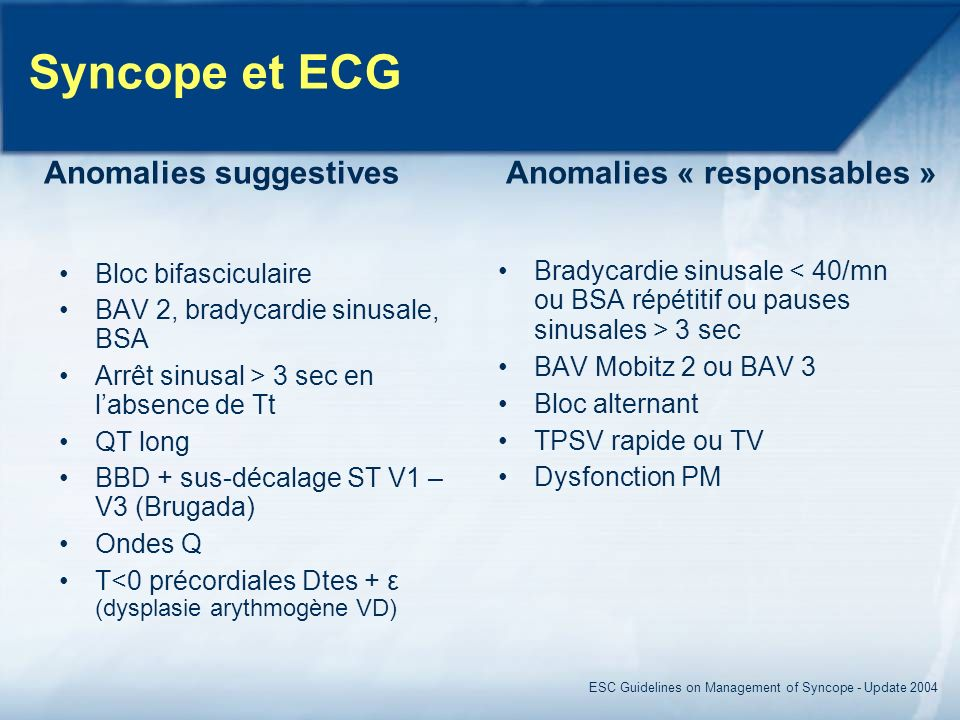 Syncope et ECG Anomalies suggestives Anomalies « responsables »