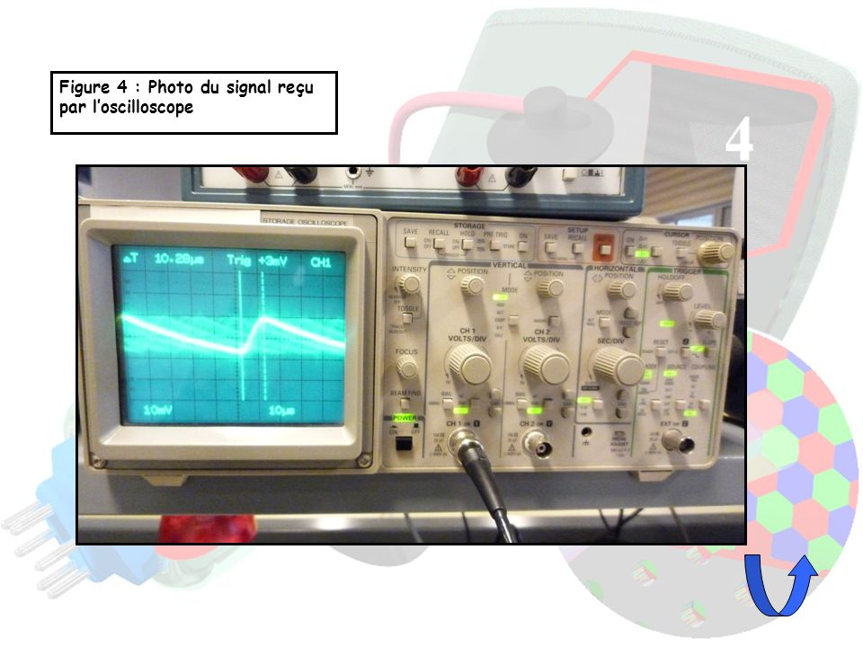 Figure 4 : Photo du signal reçu par l'oscilloscope