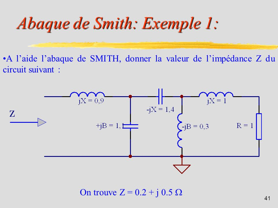 Abaque de Smith: Exemple 1: