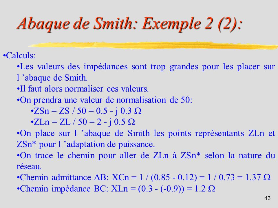 Abaque de Smith: Exemple 2 (2):