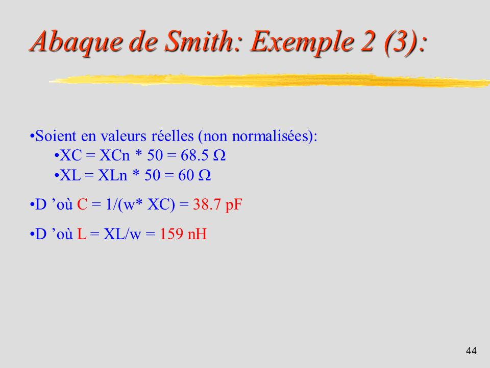Abaque de Smith: Exemple 2 (3):