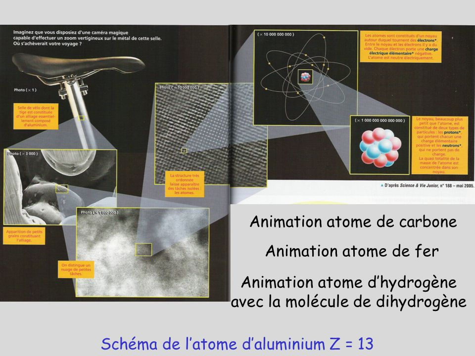 Animation atome de carbone