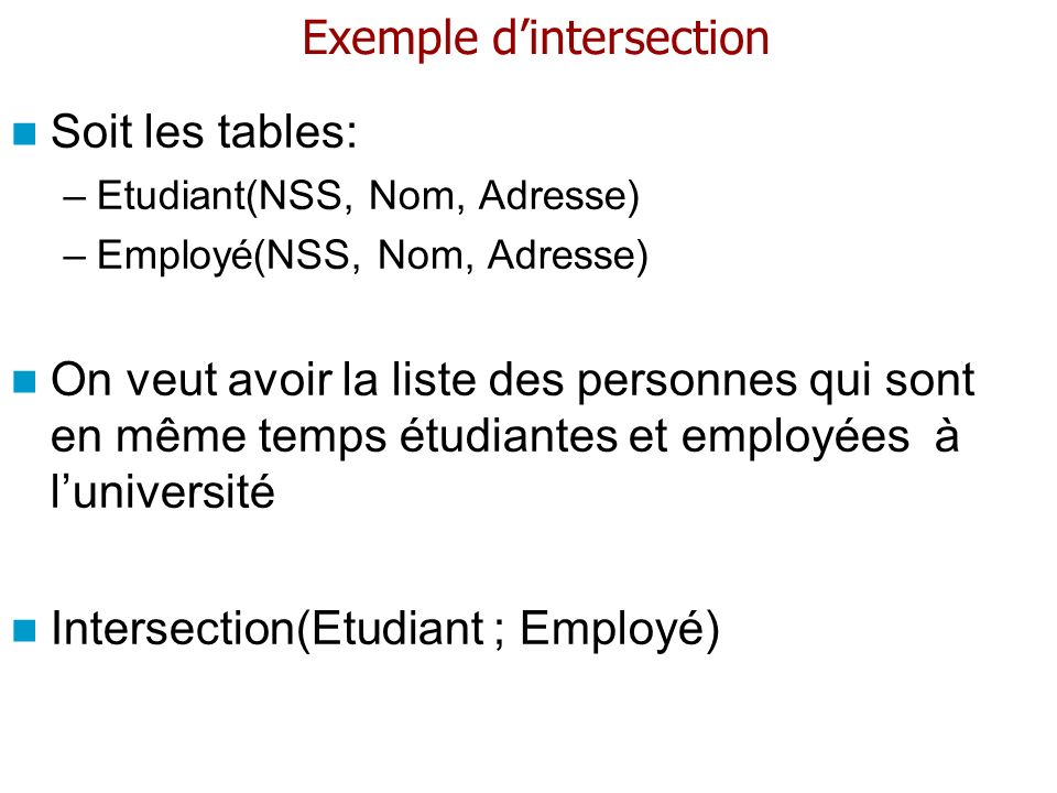 Exemple d'intersection