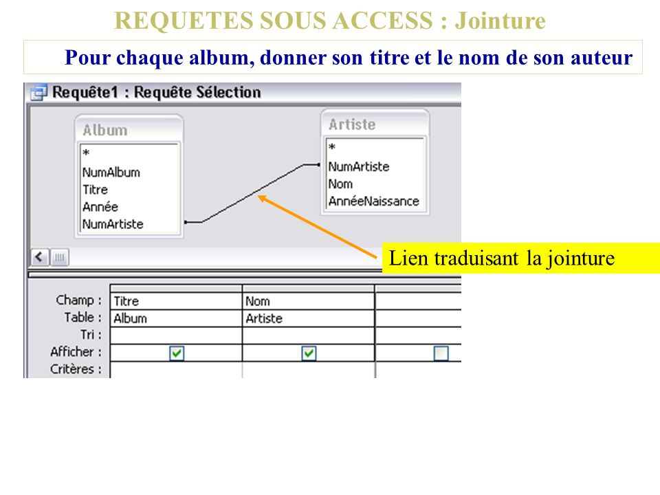 REQUETES SOUS ACCESS : Jointure