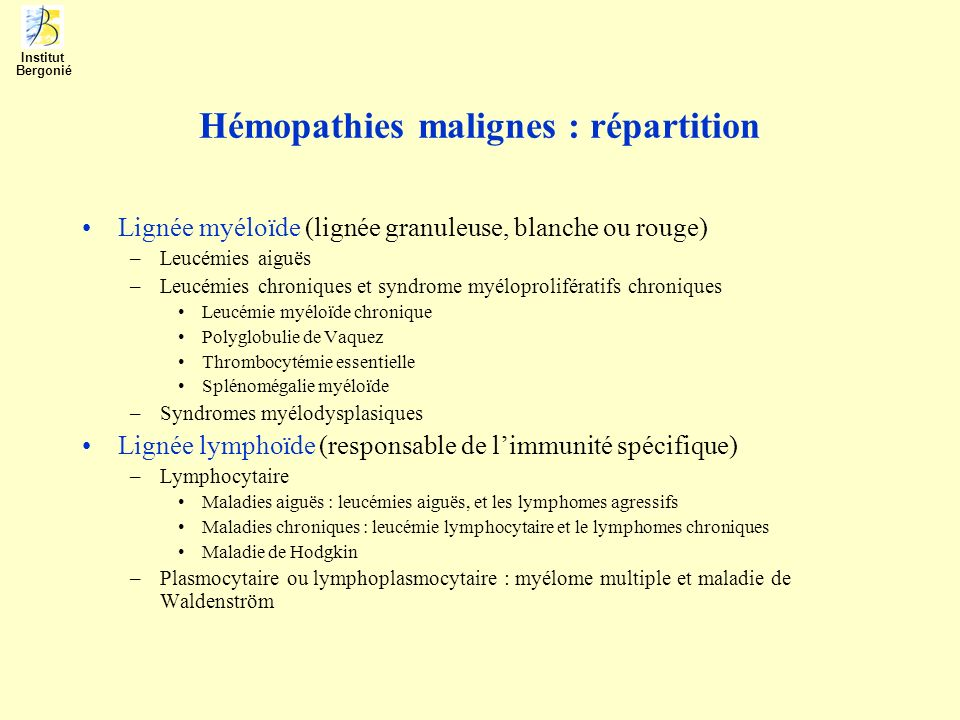 Hémopathies malignes : répartition