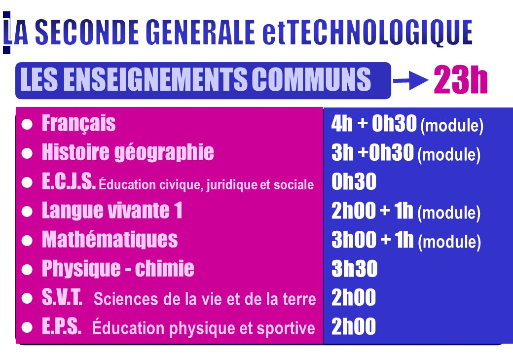 LA SECONDE GENERALE etTECHNOLOGIQUE