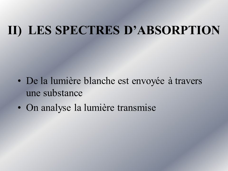 II) LES SPECTRES D'ABSORPTION
