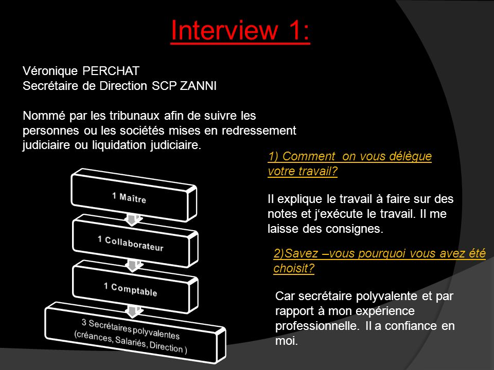 Interview 1: Véronique PERCHAT Secrétaire de Direction SCP ZANNI