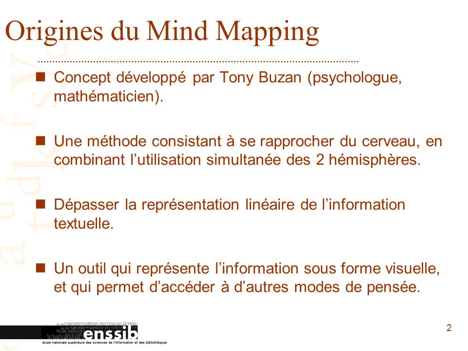Origines du Mind Mapping