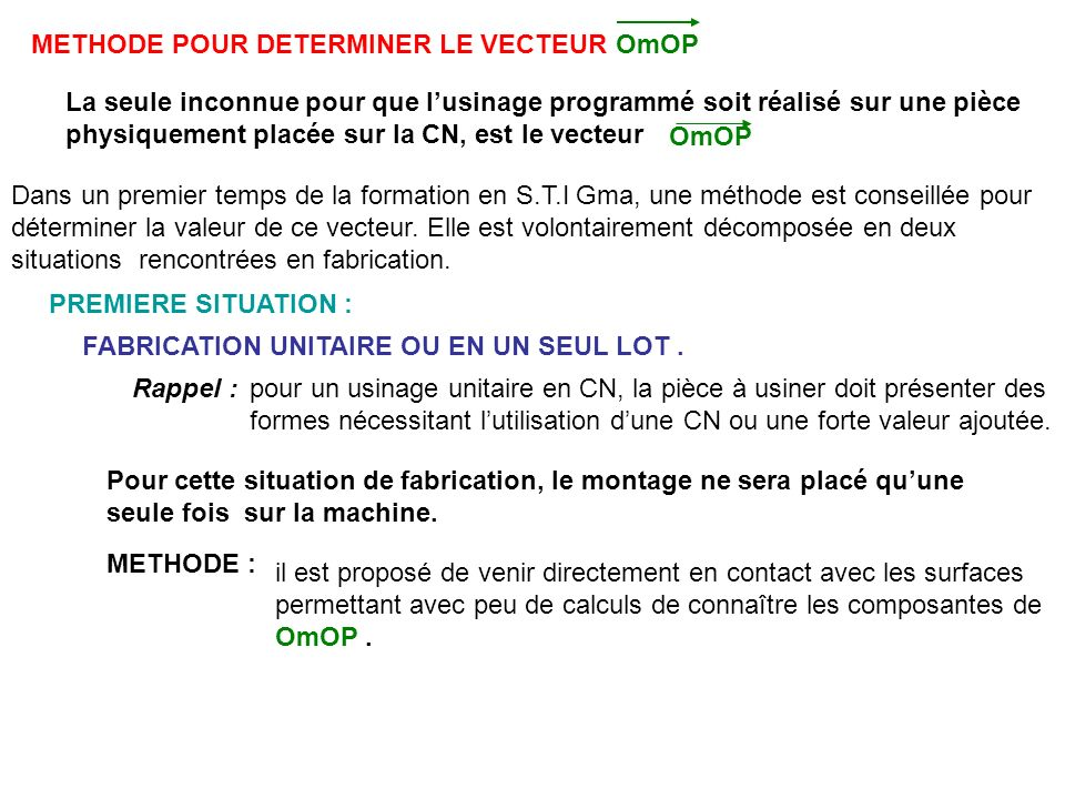 METHODE POUR DETERMINER LE VECTEUR OmOP