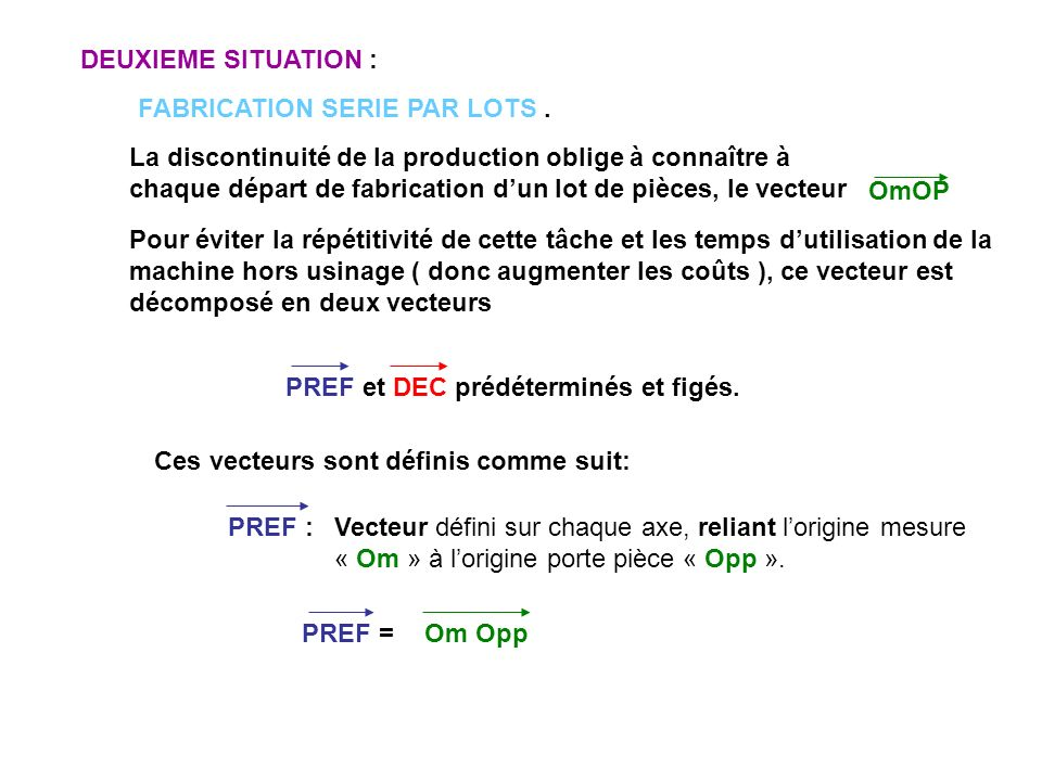 DEUXIEME SITUATION : FABRICATION SERIE PAR LOTS .