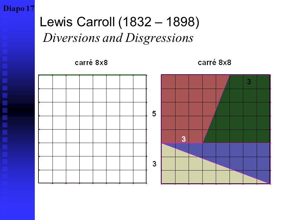 Lewis Carroll (1832 – 1898) Diversions and Disgressions