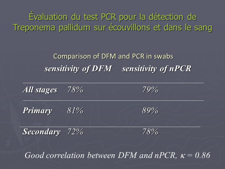 Comparison of DFM and PCR in swabs