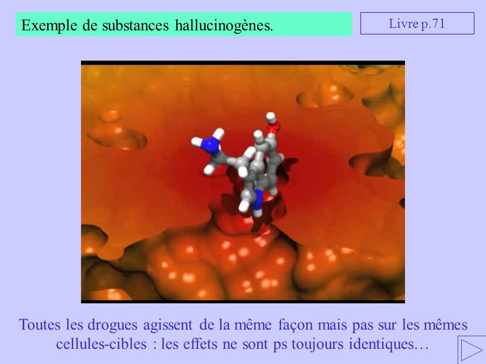 Exemple de substances hallucinogènes.