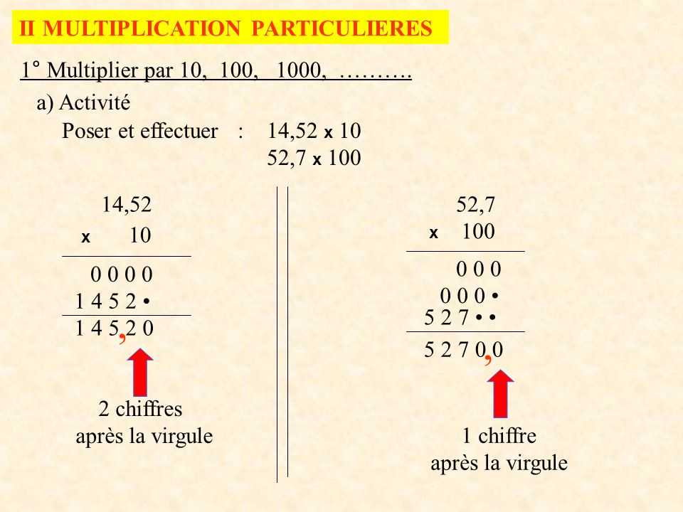 , , II MULTIPLICATION PARTICULIERES
