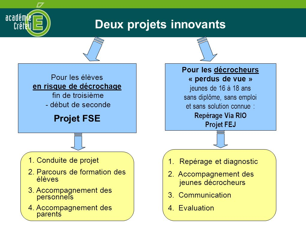 Deux projets innovants