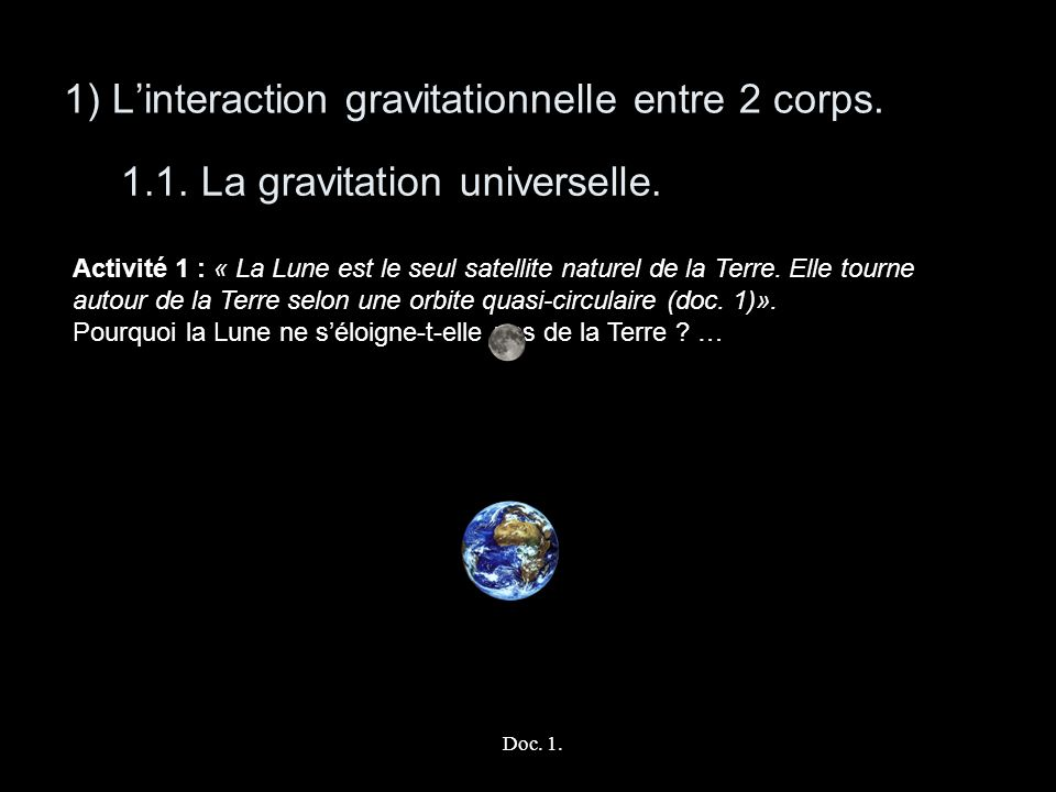 1) L'interaction gravitationnelle entre 2 corps.