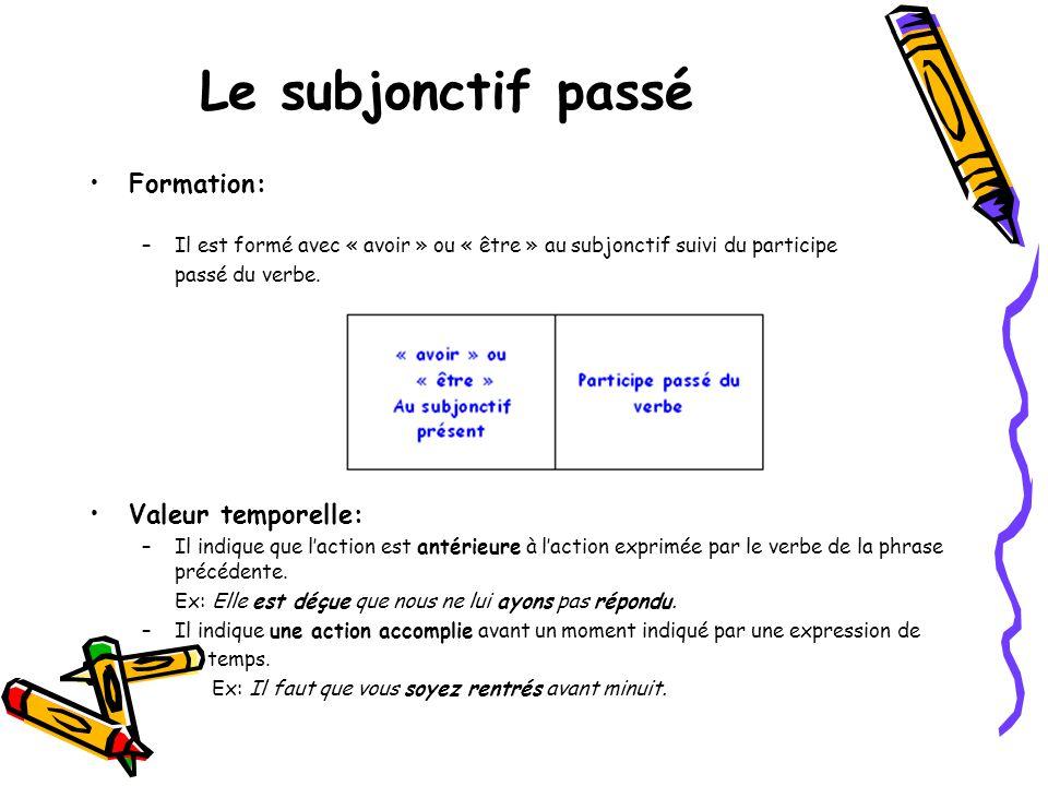 Le Subjonctif Ppt Video Online Telecharger