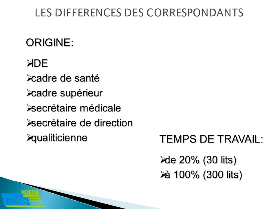 LES DIFFERENCES DES CORRESPONDANTS
