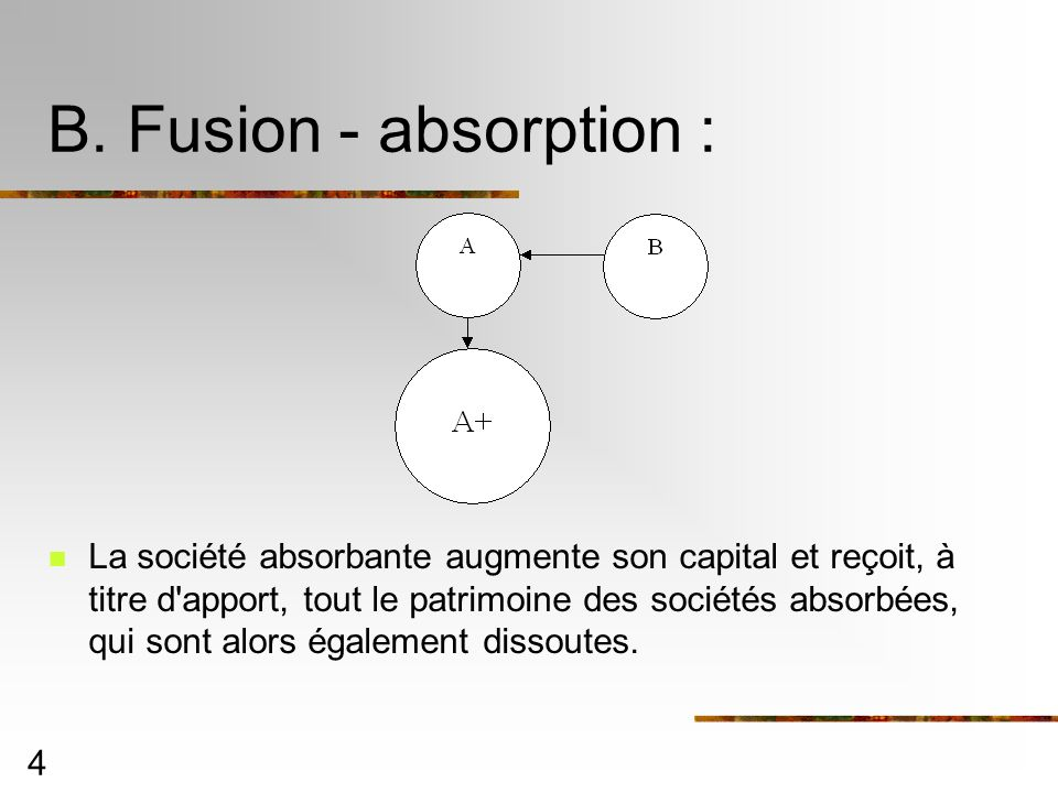 B. Fusion - absorption :