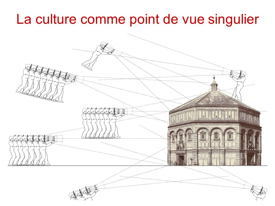 La culture comme point de vue singulier