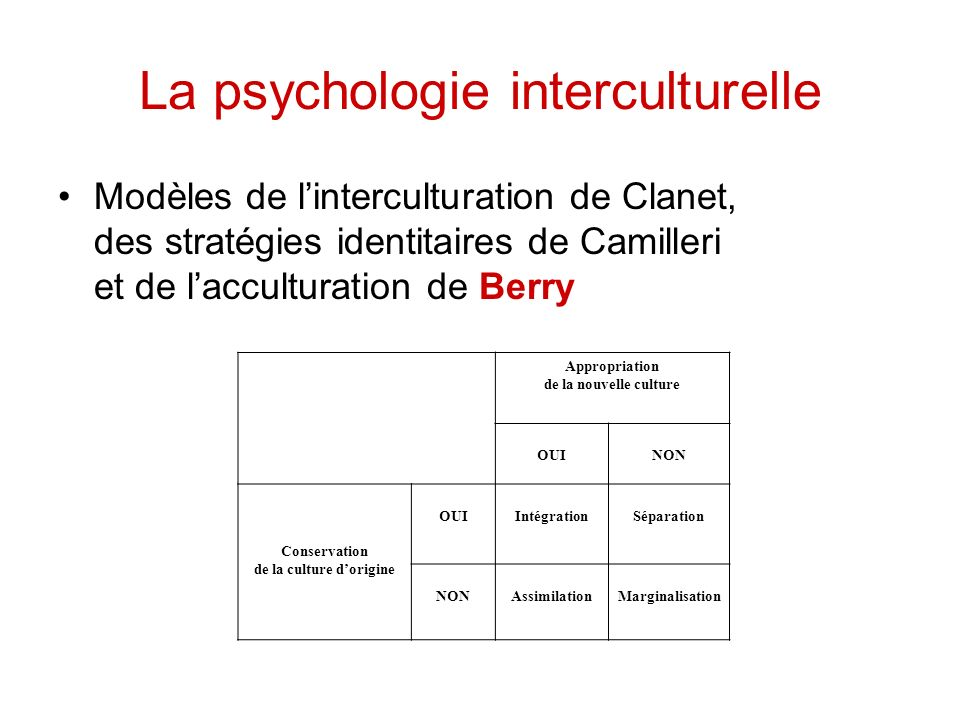 La psychologie interculturelle