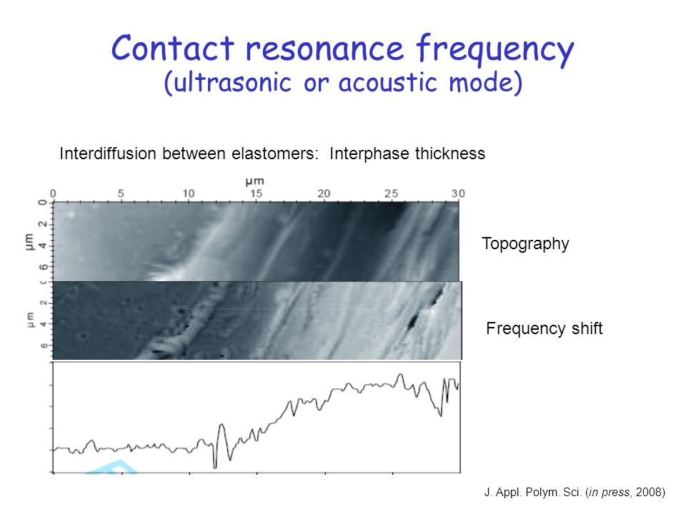 Contact resonance frequency (ultrasonic or acoustic mode)
