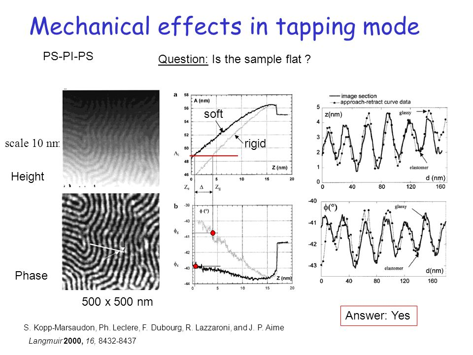 Mechanical effects in tapping mode