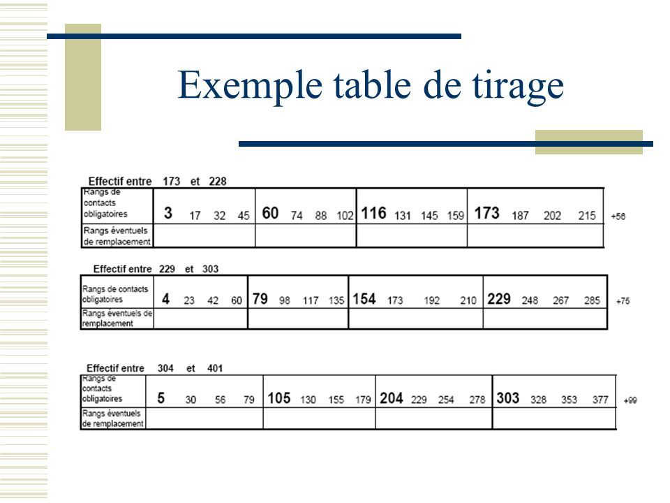 Exemple table de tirage