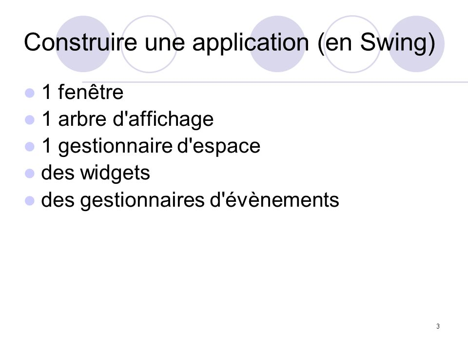 Construire une application (en Swing)