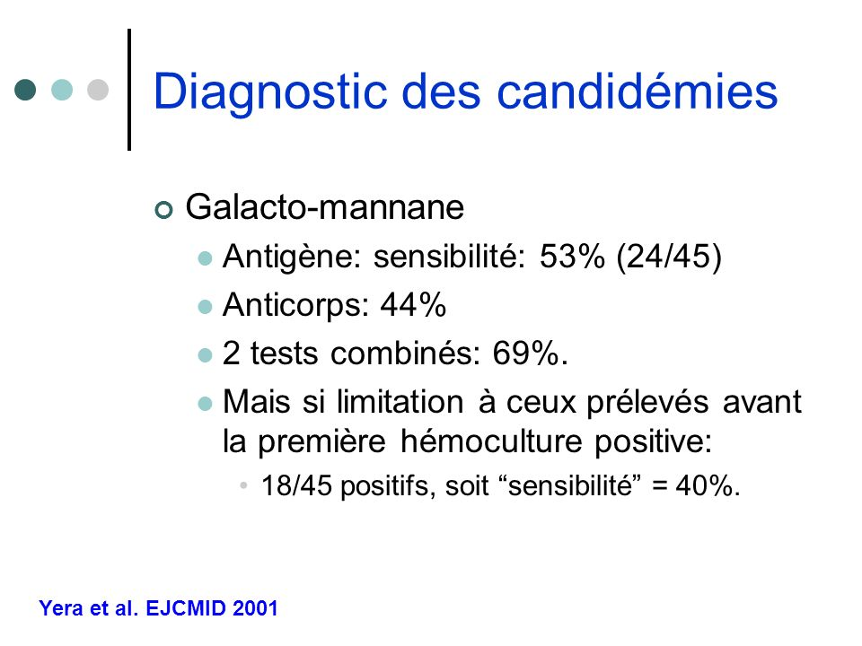 Diagnostic des candidémies