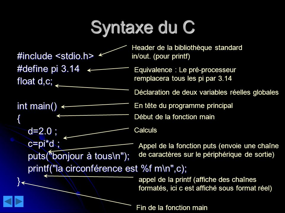 Syntaxe du C #include <stdio.h> #define pi 3.14 float d,c;