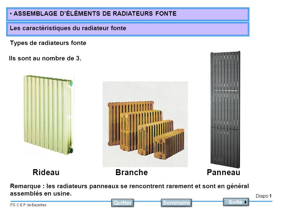 types de radiateurs fonte ppt video online t l charger. Black Bedroom Furniture Sets. Home Design Ideas