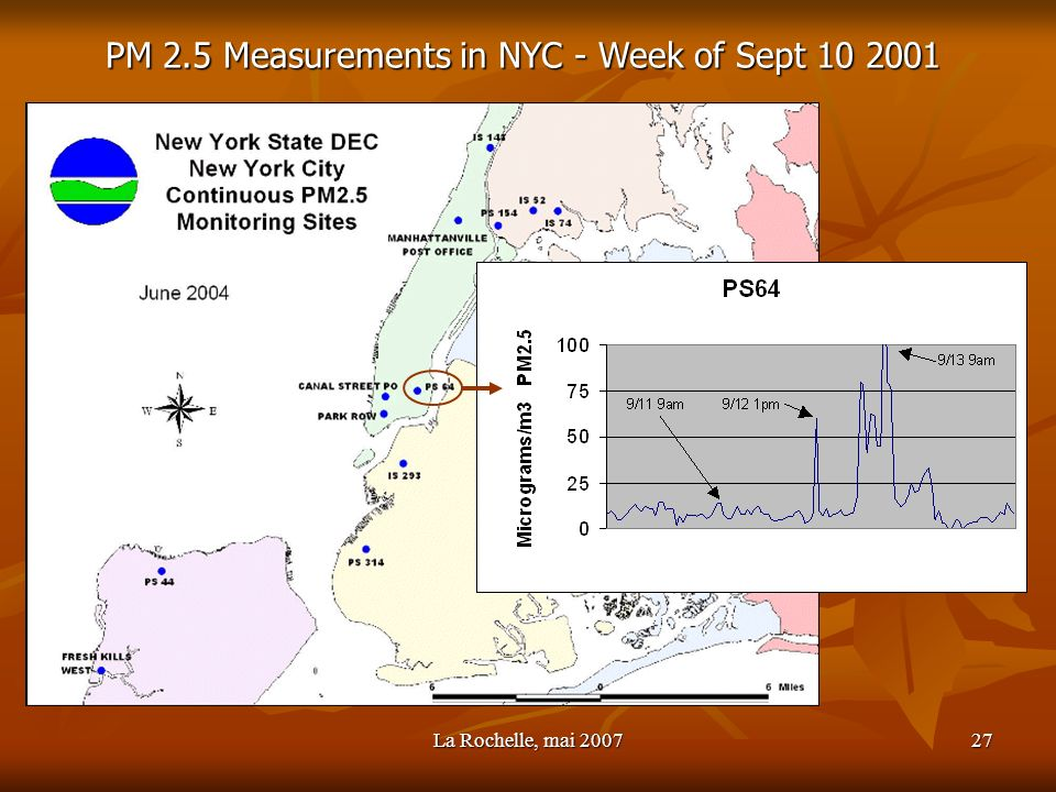 PM 2.5 Measurements in NYC - Week of Sept 10 2001