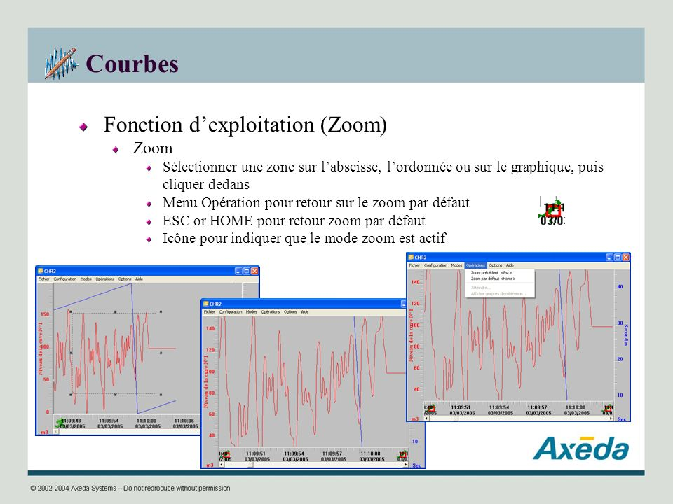 Courbes Fonction d'exploitation (Zoom) Zoom