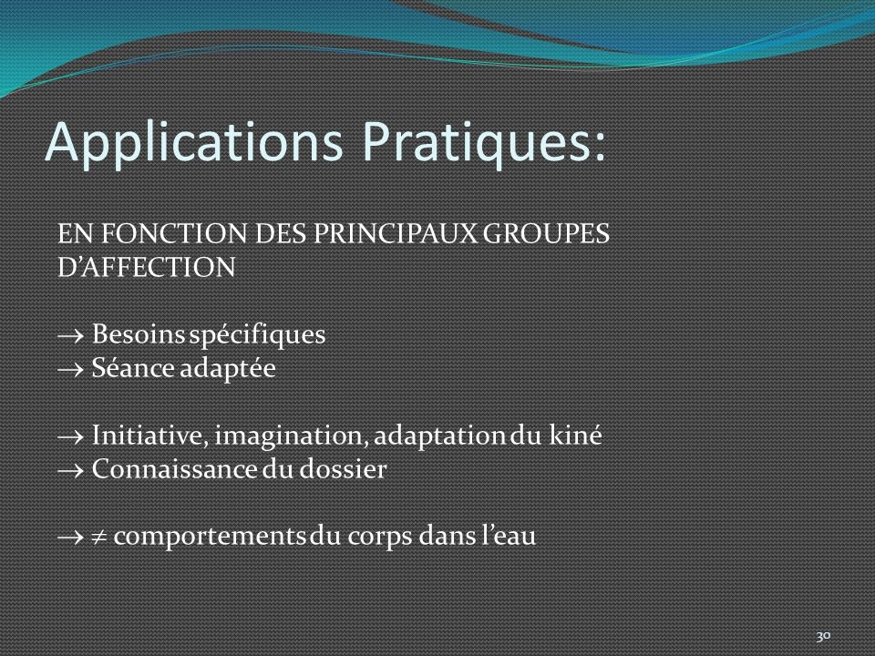 Applications Pratiques: