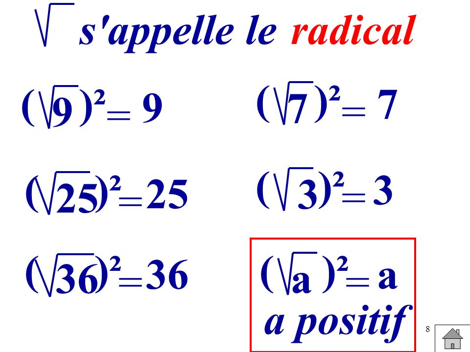 s appelle le radical. 7. ( )². 9. ( )² = = 3. ( )². 25. ( )² = =
