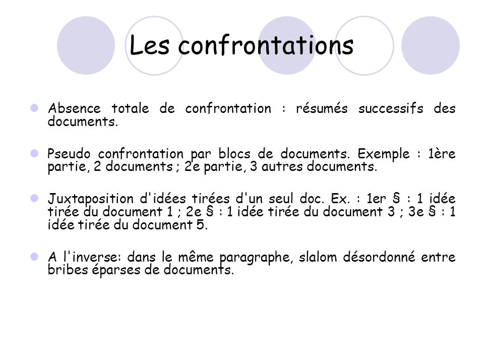 Les confrontations Absence totale de confrontation : résumés successifs des documents.