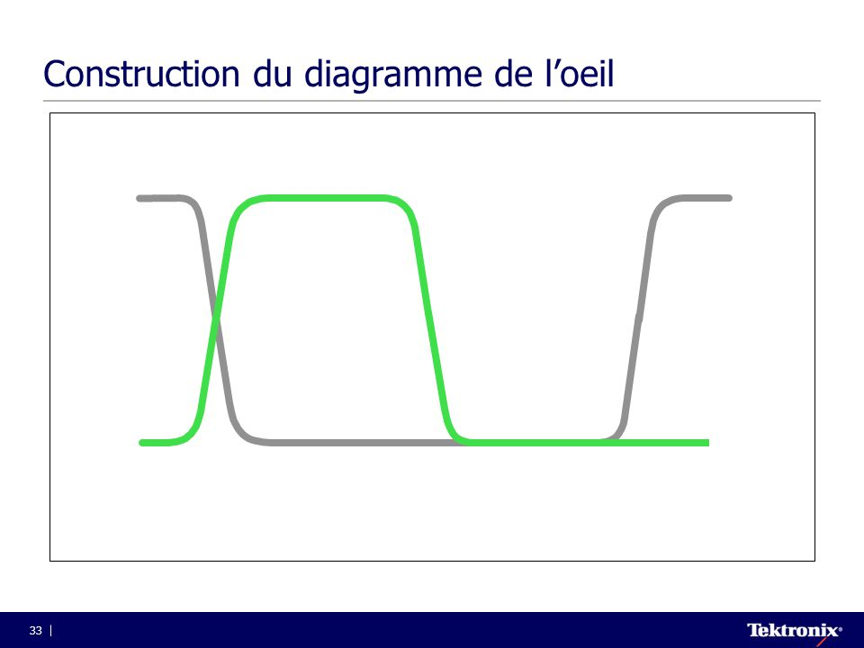 construction diagramme de phase construction diagramme dorgel sd-hd vidéo numérique mesures… - ppt video online télécharger #8
