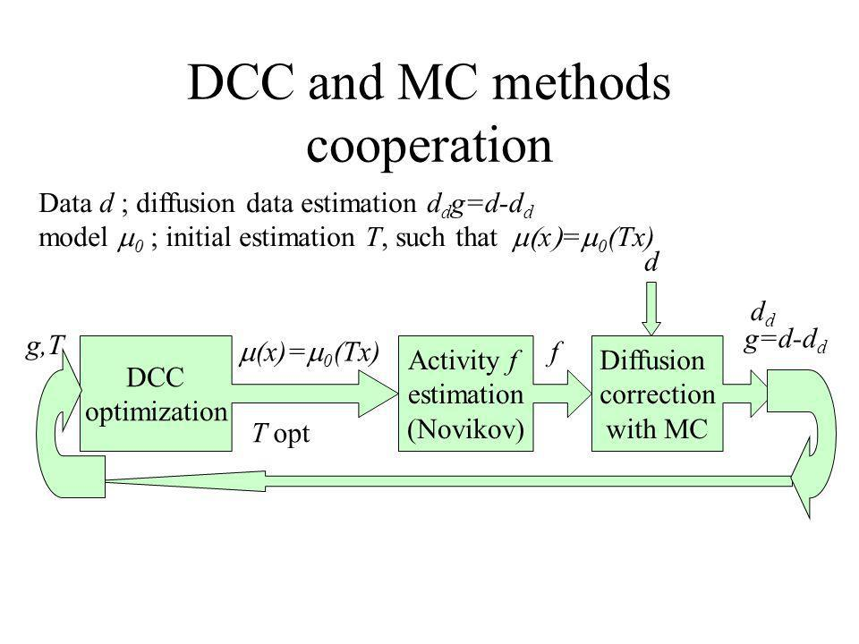 DCC and MC methods cooperation