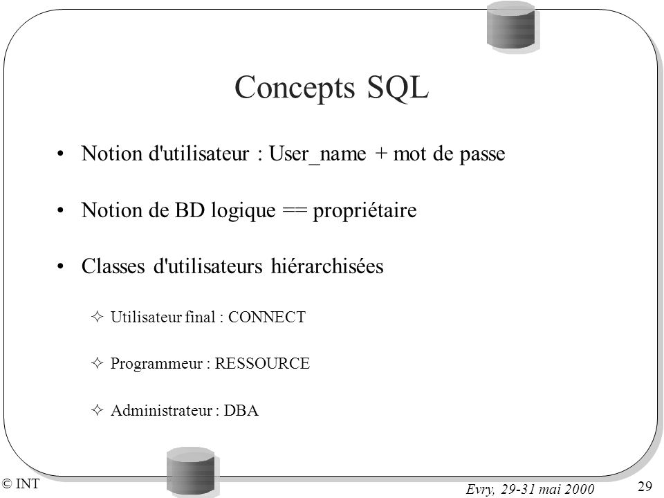 Concepts SQL Notion d utilisateur : User_name + mot de passe
