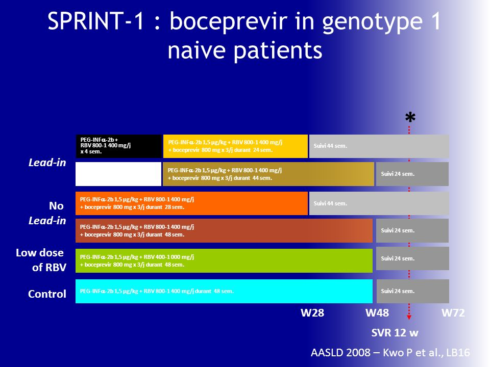 SPRINT-1 : boceprevir in genotype 1 naive patients