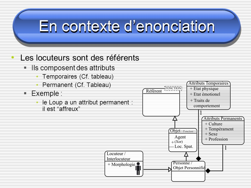 En contexte d'enonciation