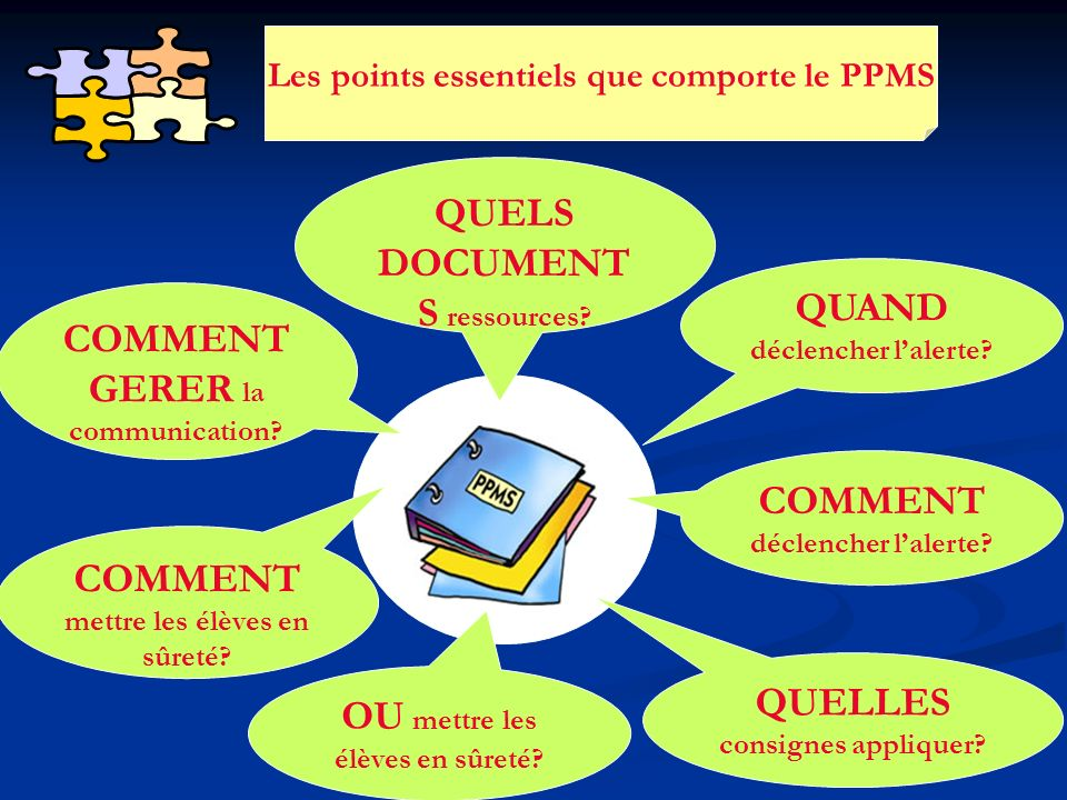QUELS DOCUMENTS ressources